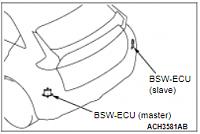Нажмите на изображение для увеличения Название: BSW-ECU (master).png Просмотров: 2 Размер:13.8 Кб ID:48487
