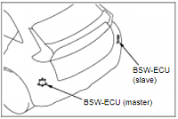 Нажмите на изображение для увеличения Название: BSW-ECU (master-slave).png Просмотров: 0 Размер:15.2 Кб ID:48495